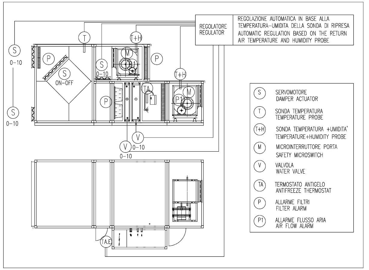 Schema Elettrico Industriale : Cts centrali di trattamento aria sital klima